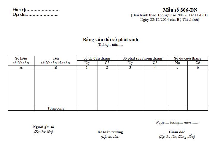 Bảng cân đối số phát sinh là một tài liệu quan trọng đối với doanh nghiệp.